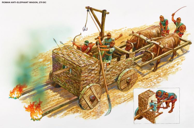 Illustration of a Roman anti-elephant wagon prepared to face Pyrrhus' elephants.