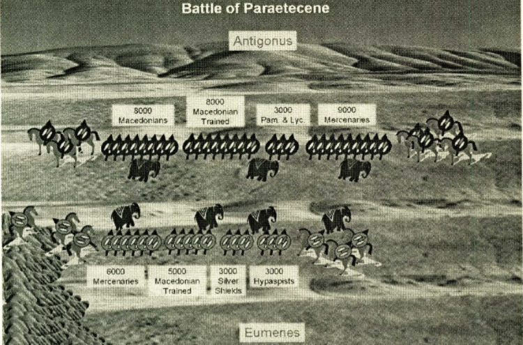 "Illustration of the armies of Eumenes of Cardia and Antigonus ""the One-Eyed"" at the Battle of Paraitakene."