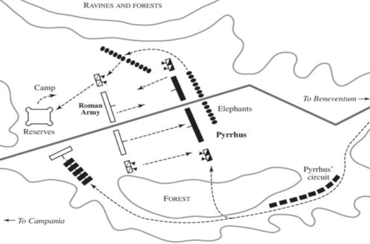 Illustration of the maneuvers of the Battle of Beneventum. Retrieved from Wiley Online Library.